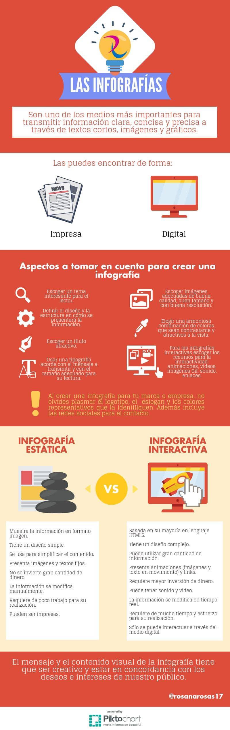 infografia-interaciva-recurso