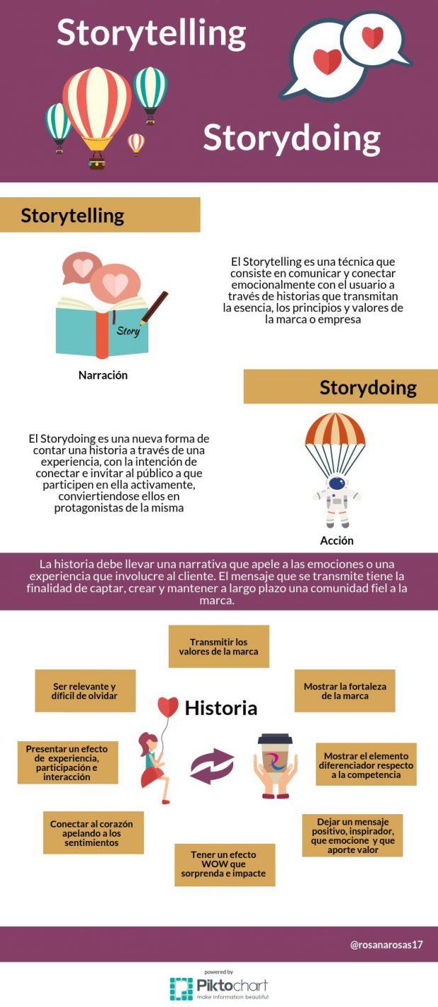 infografia-storytelling-storydoing
