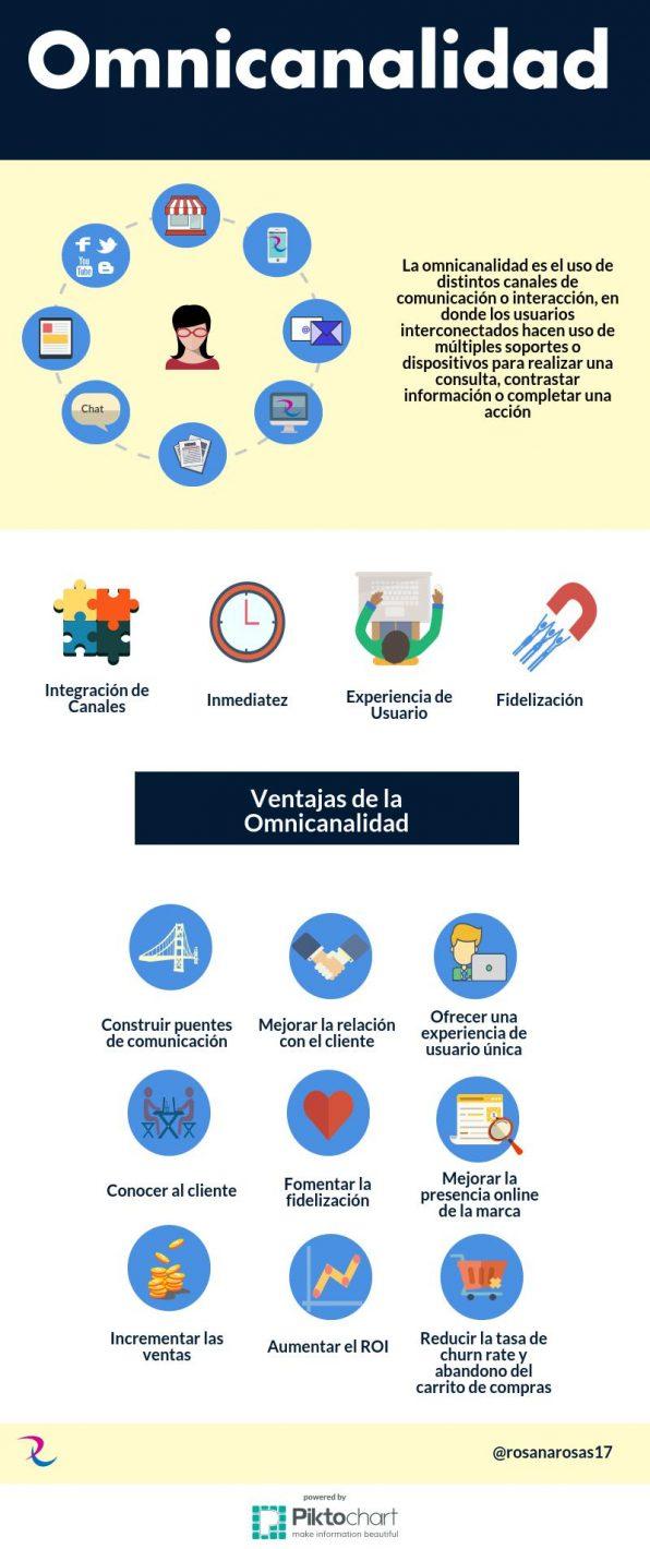 infografia-omnicanalidad