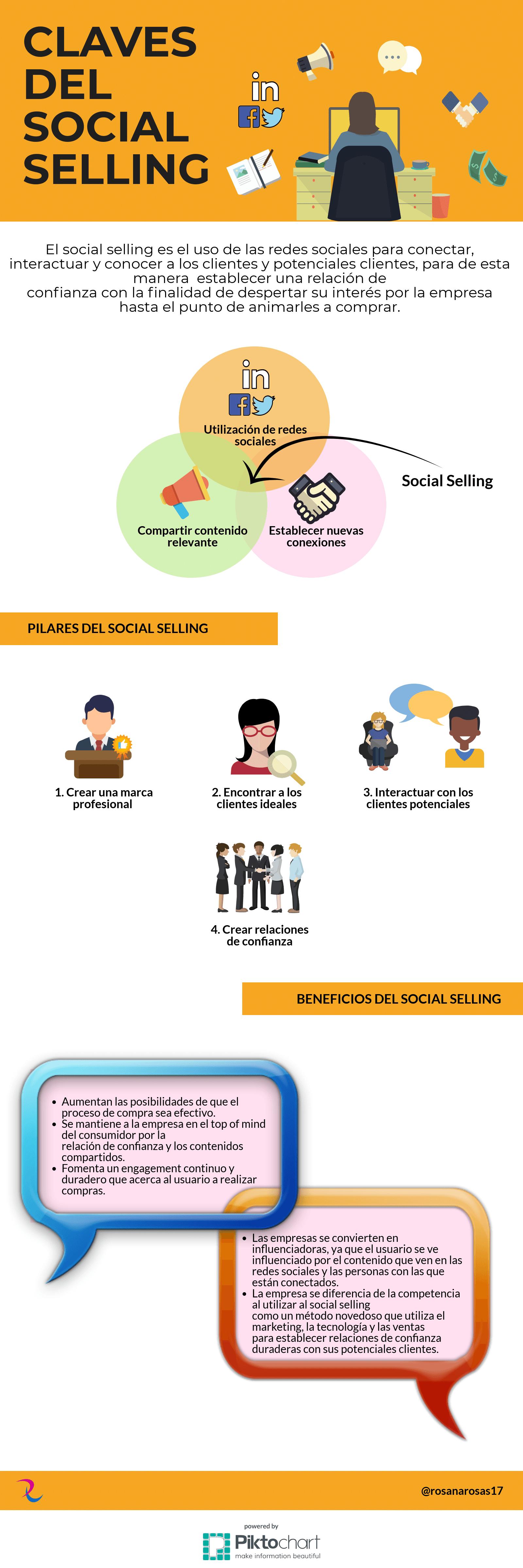 infografia-social-selling