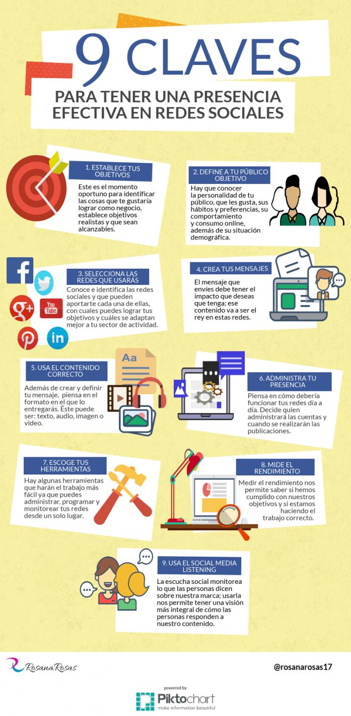 infografia-claves-redes-sociales