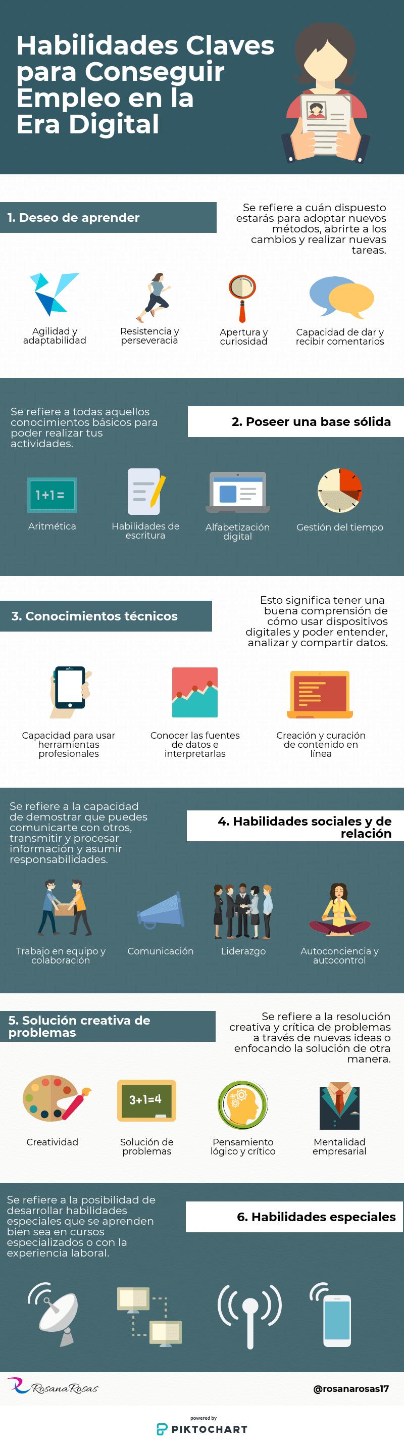 infografia-carrera-era-digital