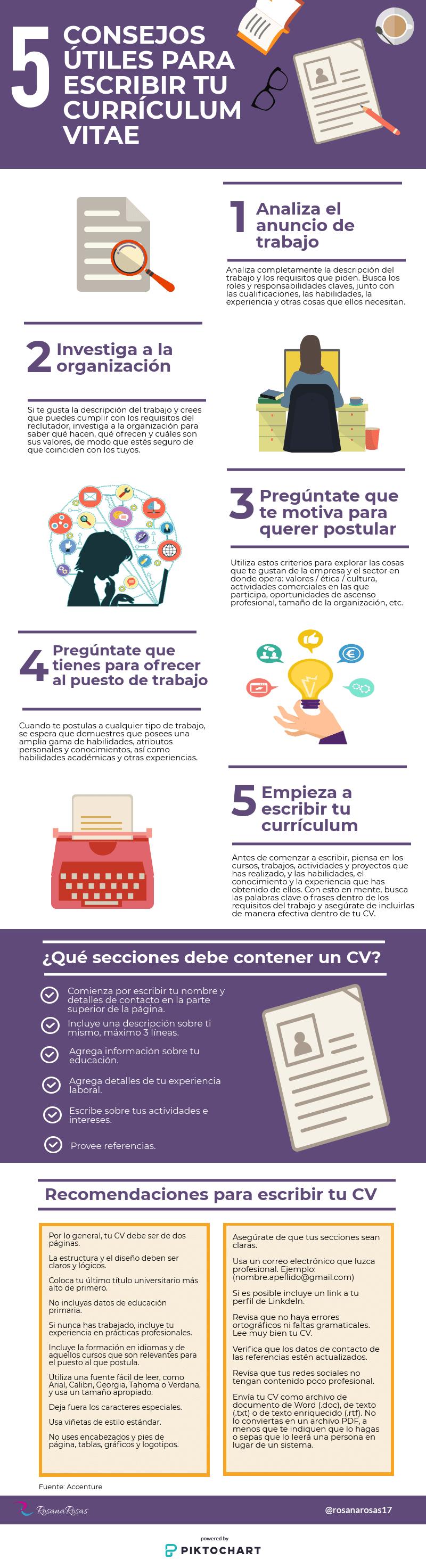 5 Consejos Útiles para Escribir tu Currículum Vitae [Infografía]