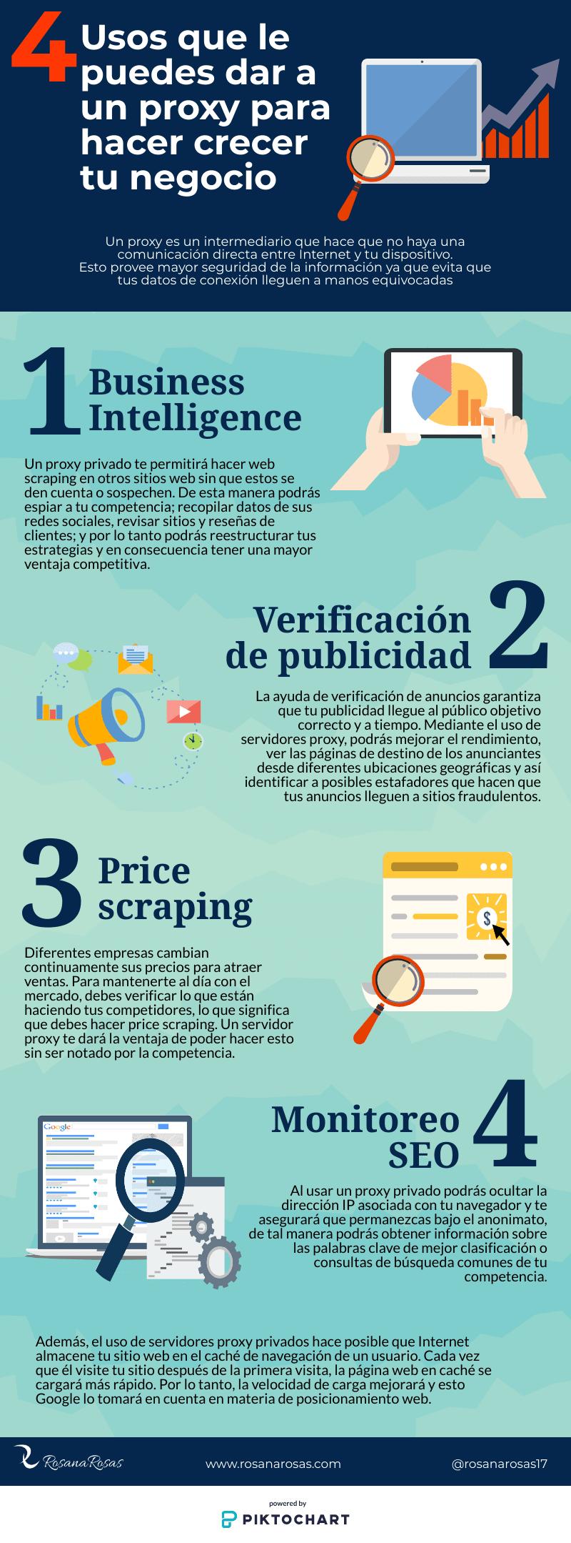 Infografia 4 Usos de un proxy para hacer crecer tu negocio