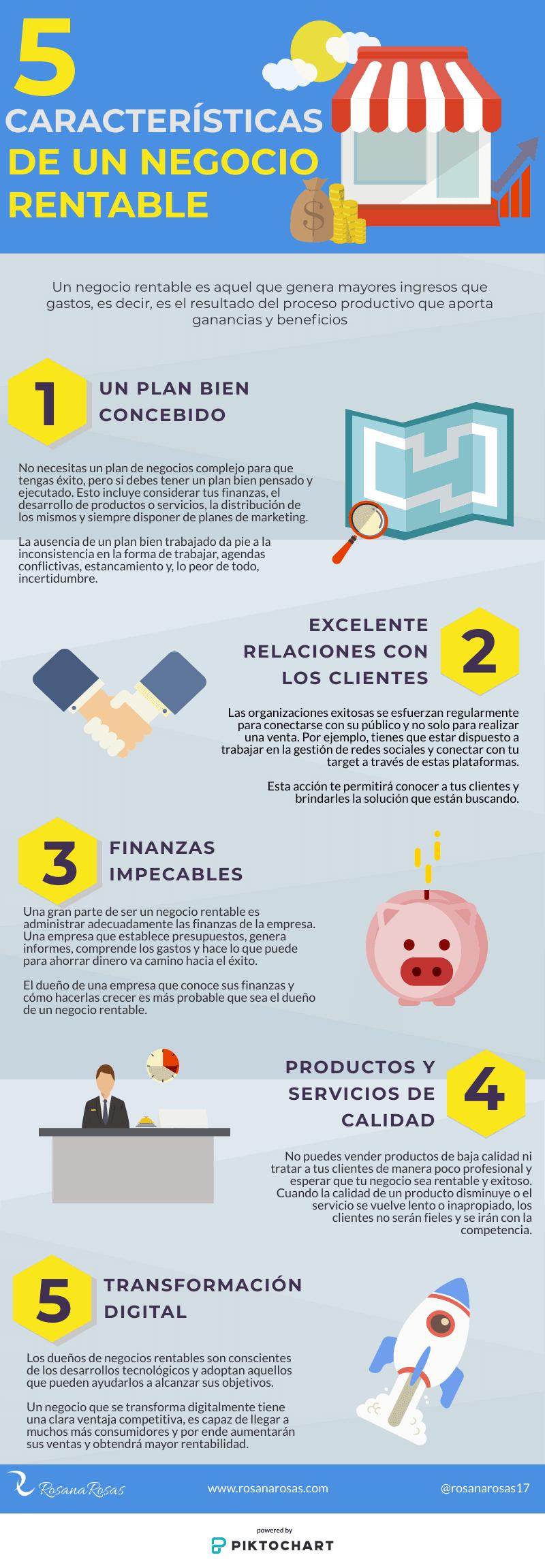 Infografia caracteristicas de negocio rentable