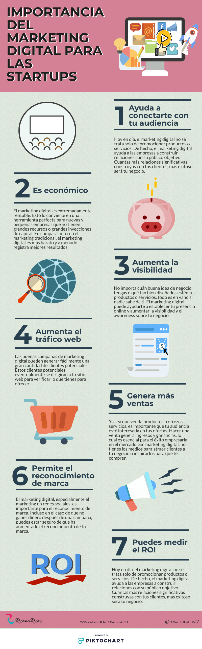 Importancia del marketing digital para las startups