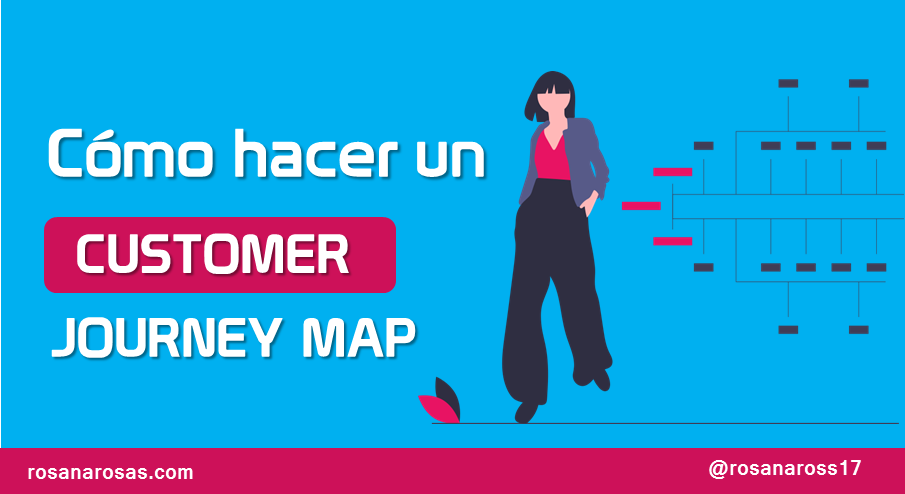 Cómo hacer un Customer Journey Map [Infografía]
