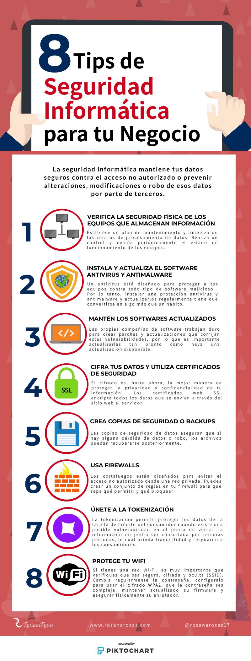 8 Tips de Seguridad Informática para tu Negocio