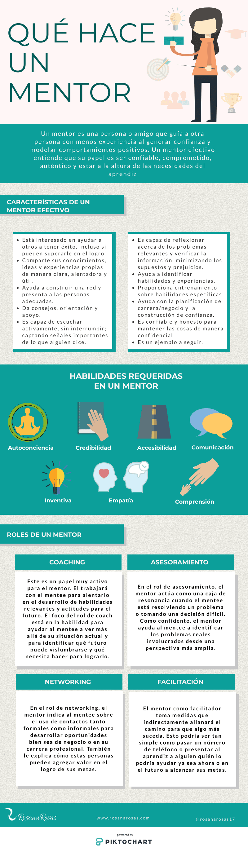 Infografia qué hace un mentor