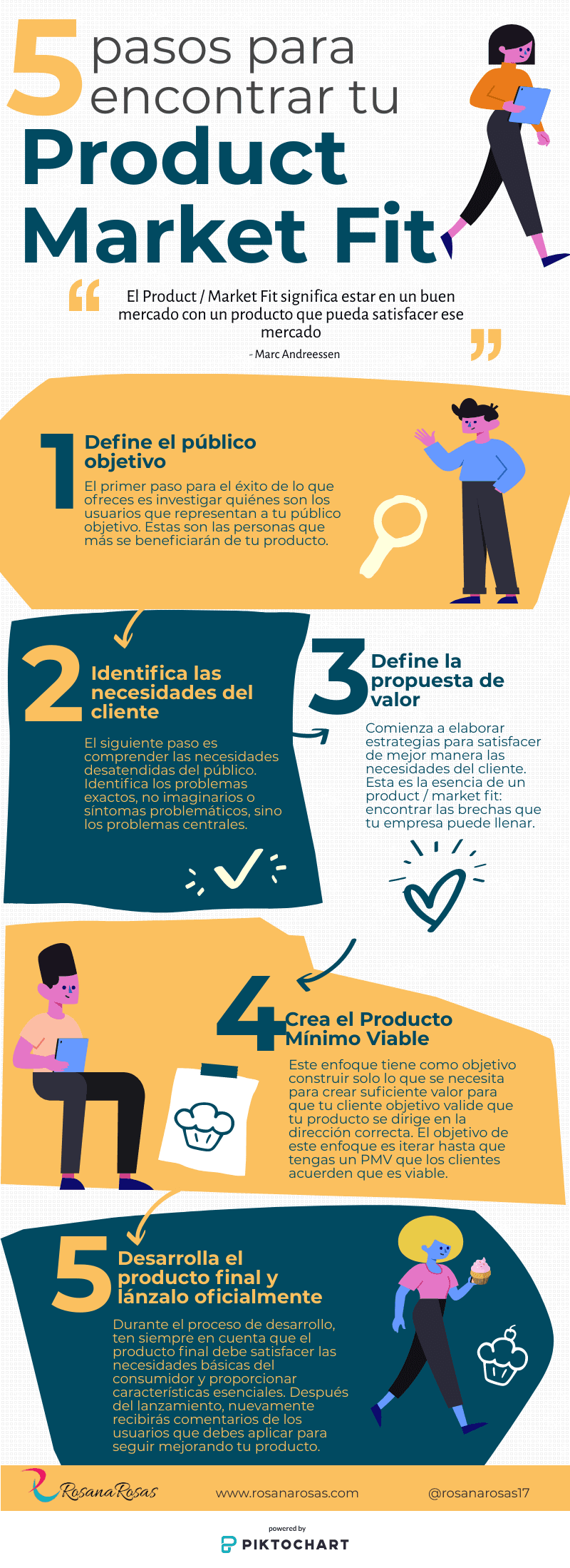 Pasos para encontrar product market fit