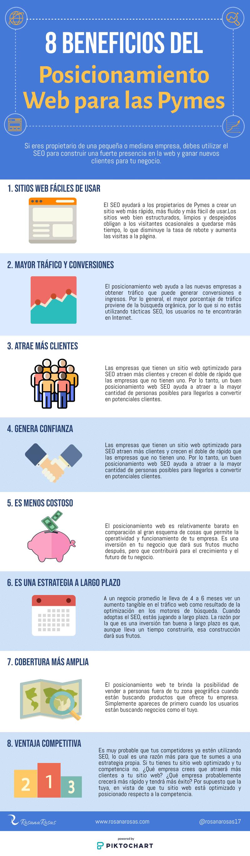 Infografía 8 Beneficios del Posicionamiento Web para las Pymes