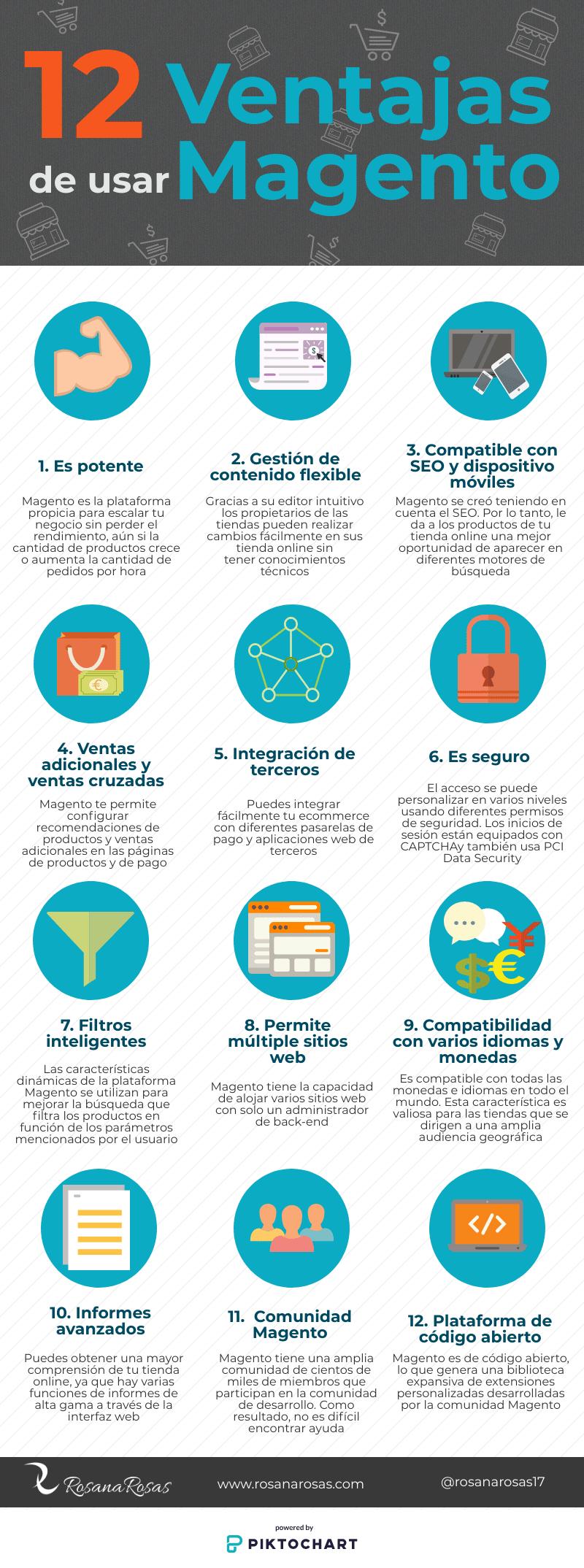 infografia ventajas de usar magento