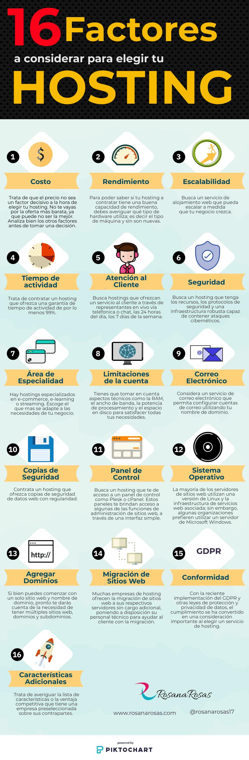 Infografia 16 Factores para elegir un hosting