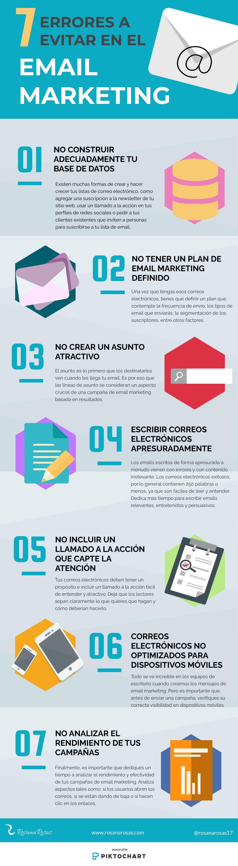 Infografia errores a evitar en el email marketing